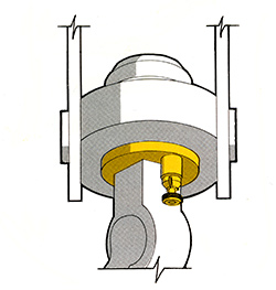 Anti-Rotating Locking Device