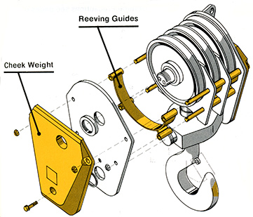 Johnson J Block Reeving Guides