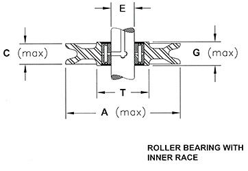roller-bearing-inner-race-new